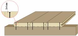 Какой построить фундамент для каркасного дома