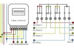 Установка счетчика электроэнергии: перечень требований к монтажу приборов учета, схемы подключения и порядок действий