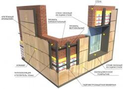 Отделка фасада дома из пеноблоков: варианты для отделки