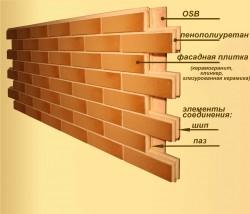 Отделка фасадов и применение материалов