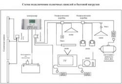 Как подключить солнечную батарею: сборка и схема подключения